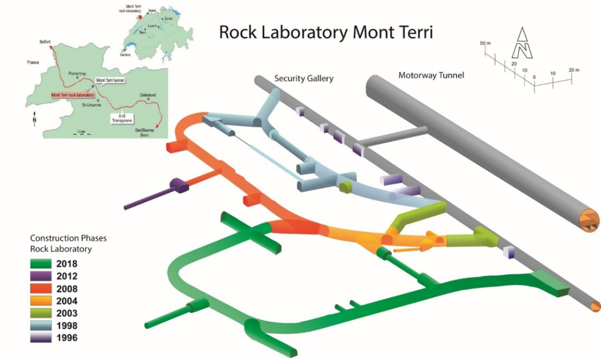 Site plan of the Mont Terri rock laboratory with the motorway tunnel and safety gallery