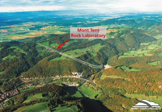 Aerial view of Mont Terri, with motorway tunnel and rock laboratory